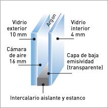 tipos-de-vidrio2