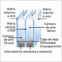 tipos-de-vidrio4